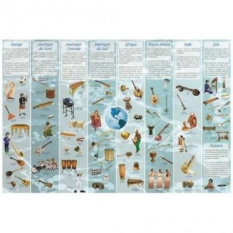 poster instruments dans-le-monde-plastifie